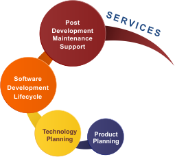 product_services